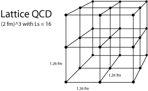 Lattice-QCD